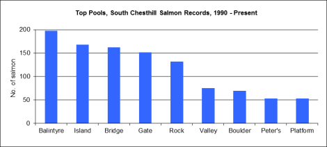 south-chesthill-top-pools-since-1990-2016-for-website